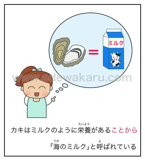 blog〜ことから