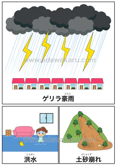 blogゲリラ豪雨