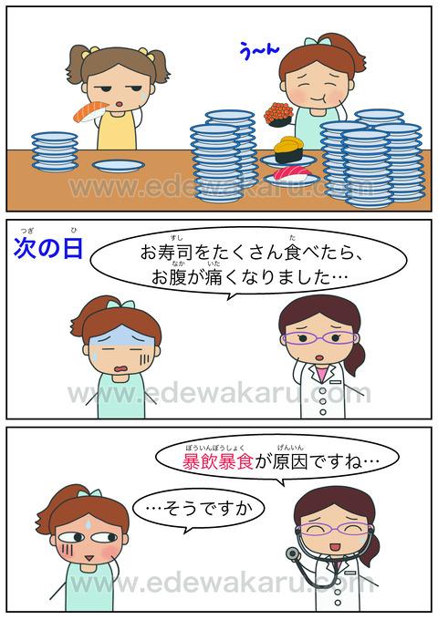 blog暴飲暴食