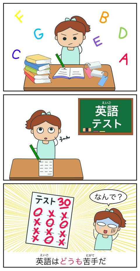 blogどうも(不確か)