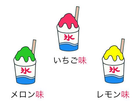 blog 味1