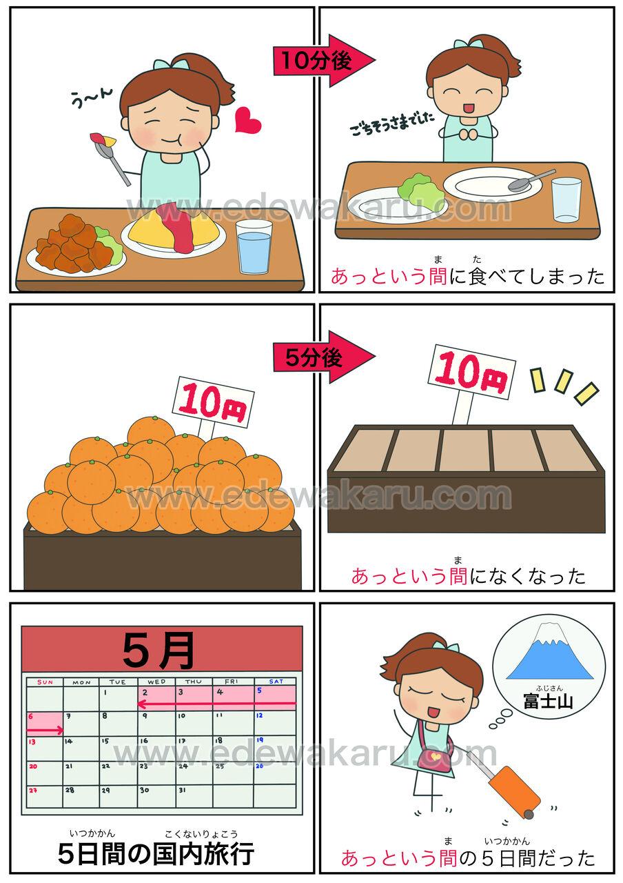 あっという間 : 絵でわかる日本語