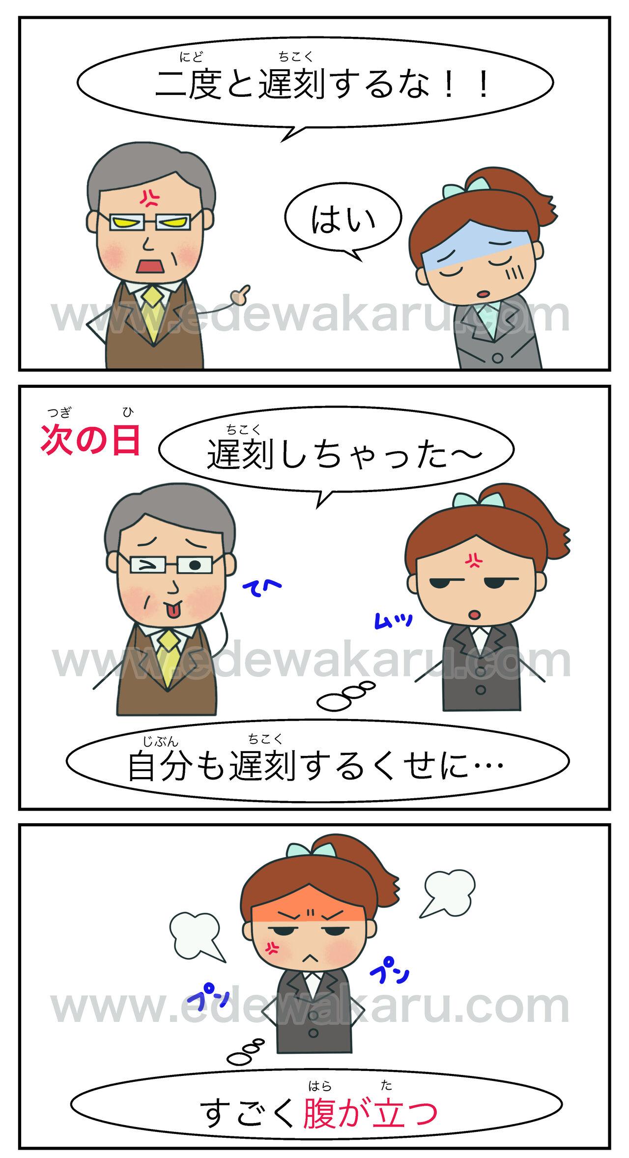 腹が立つ|体の慣用句 : 絵でわかる日本語