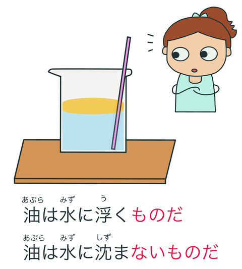 blog〜ものだ(性質)