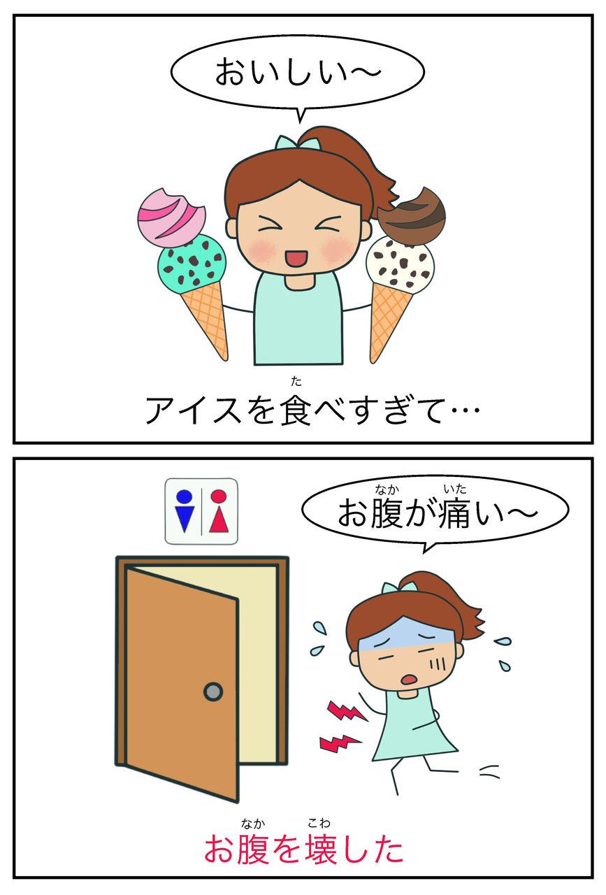 絵でわかる日本語腹を壊す|体の慣用句