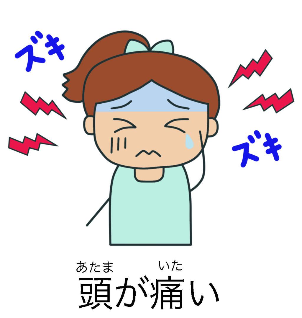 病気の時に使う擬音語① : 絵でわかる日本語