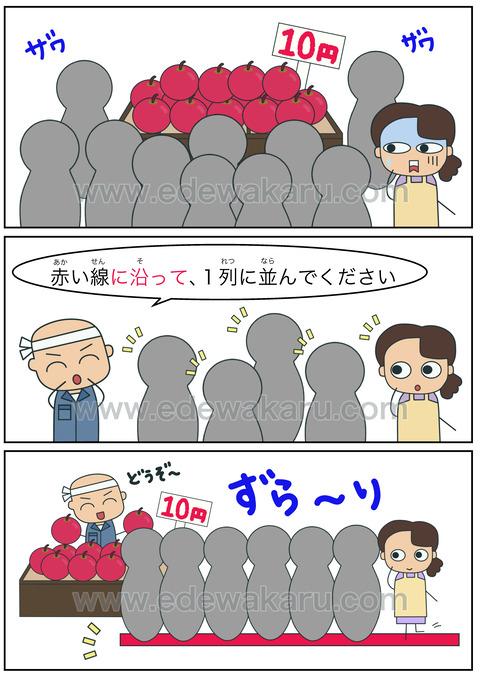 blogに沿って(並行)