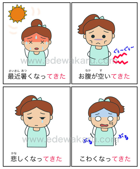 blog〜てくる