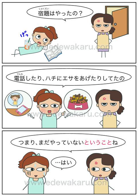blogということだ②(説明)