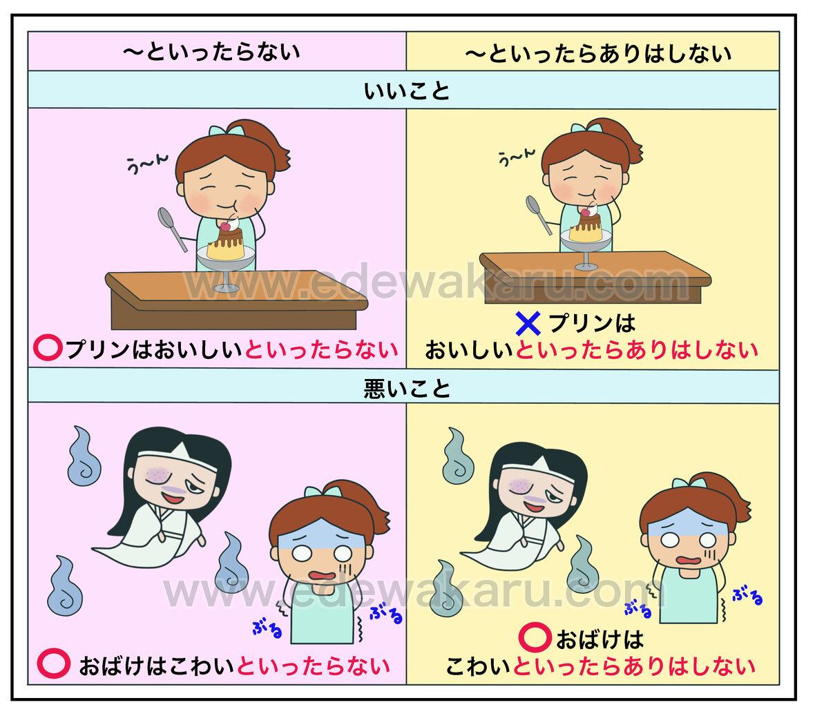 といったらない vs 〜といったらありはしない : 絵でわかる日本語