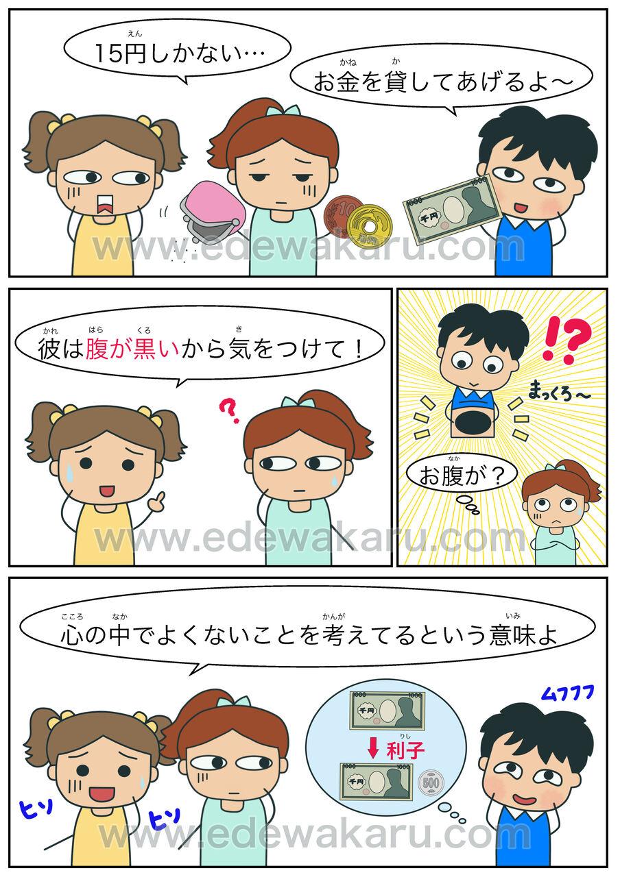 腹が黒い 体の慣用句 : 絵でわかる日本語