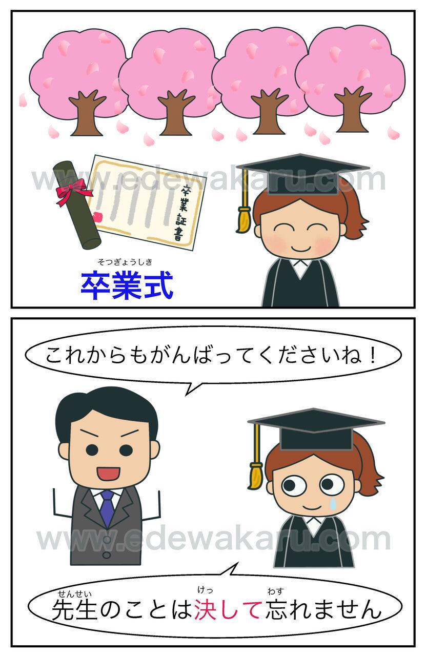 決して〜ない|日本語能力試験 : 絵でわかる日本語