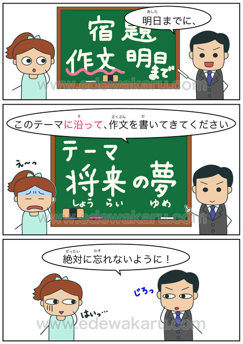 blogに沿って(基準)