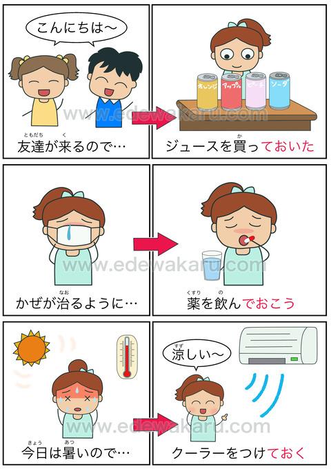 blogておく