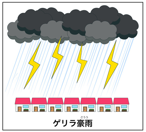 blogゲリラ豪雨だけ
