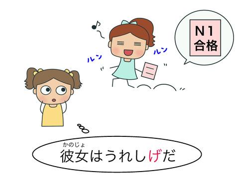 blog〜げ