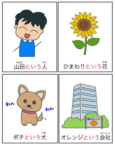 blogという(名前)