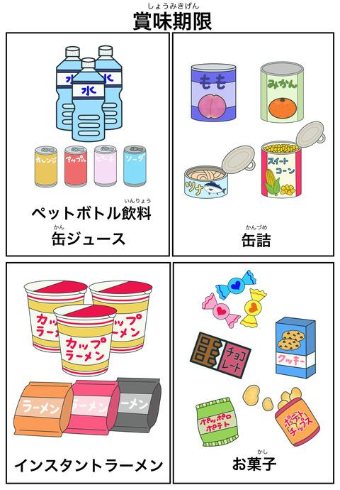 blog賞味期限