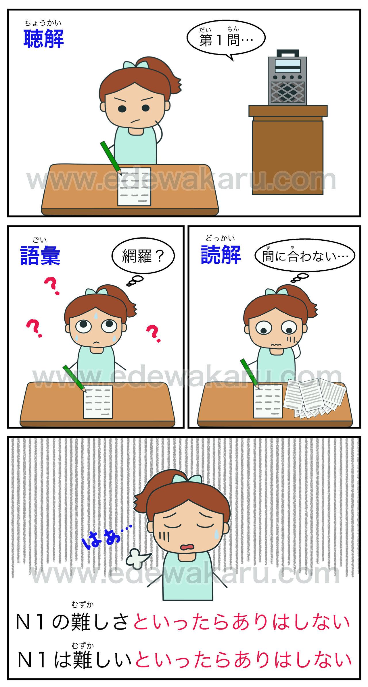 といったらありはしない・〜といったらありゃしない 日本語能力試験 ...
