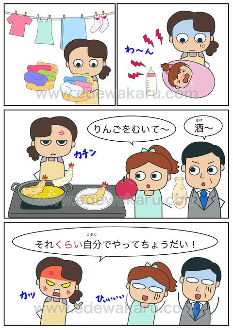 blogくらい(軽視)