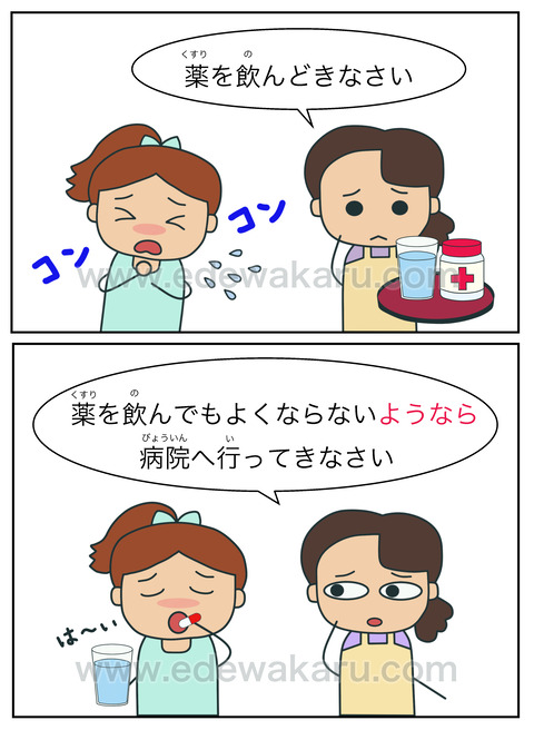 blogようなら