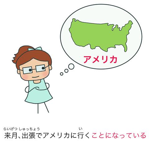 blog〜ことになっている
