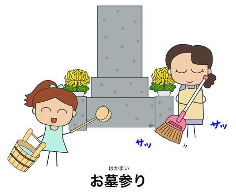 blogお墓参り