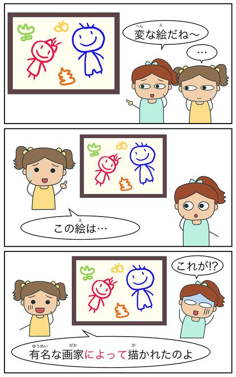 blogによって(動作主)