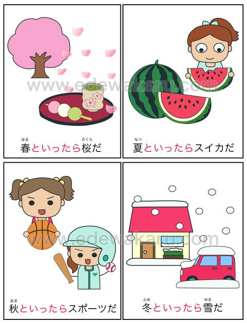 blogといったら(連想)