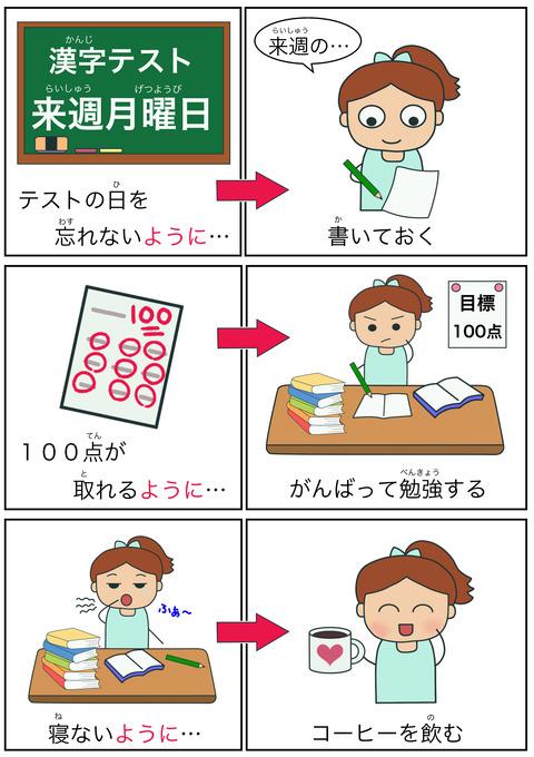 blogように(目的)