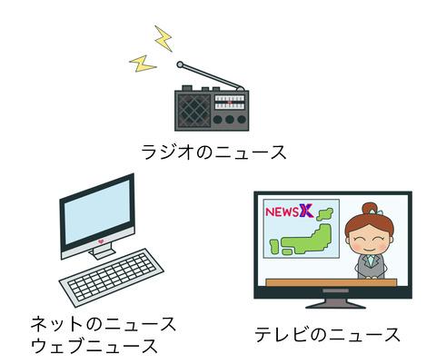 blogニュース2