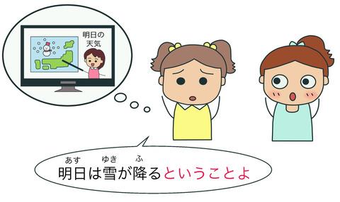 blog〜ということだ1