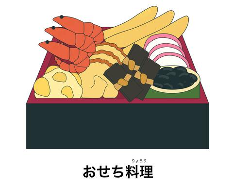 blogおせち料理