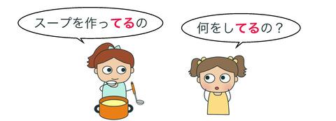blog〜てる