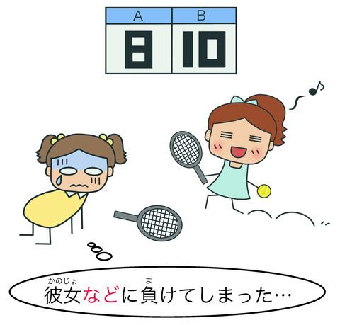 blogなど(軽視)