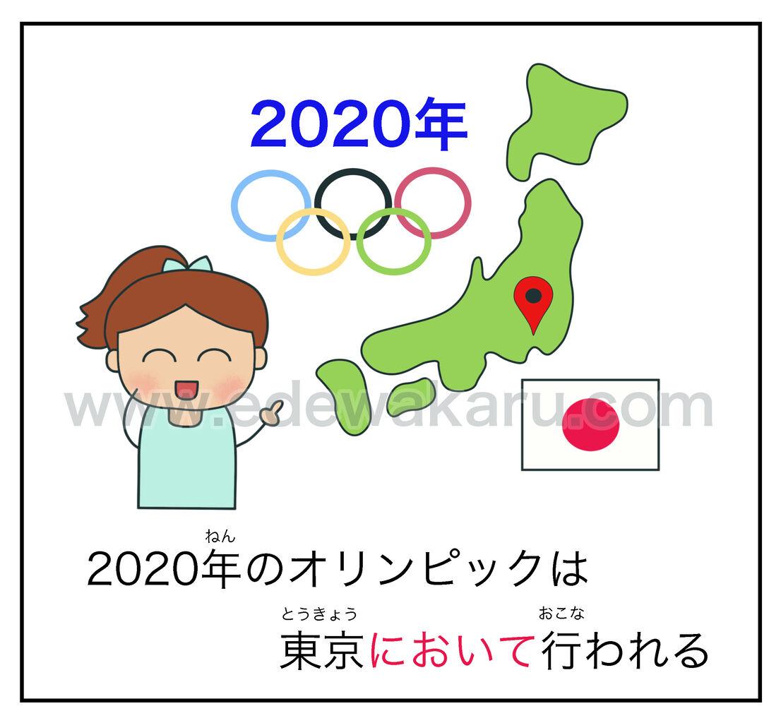 において・〜におけるN : 絵でわかる日本語