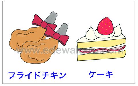 blogフライドチキン・ケーキ