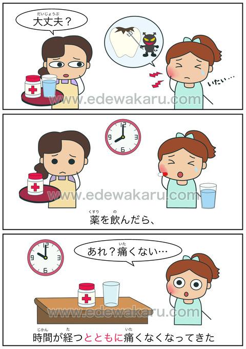 blogとともに(変化)