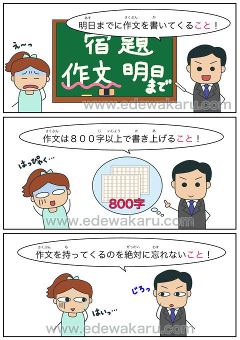 blogこと(命令)