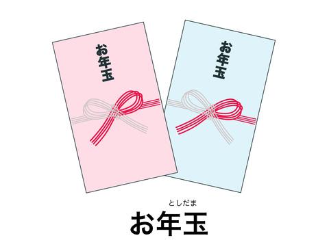 blogお年玉