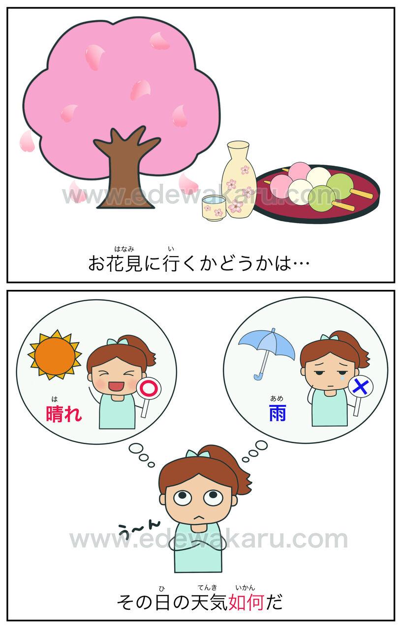 如何|日本語能力試験 JLPT N1 : 絵でわかる日本語