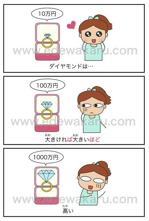 blogば〜ほど