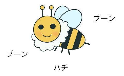 blogハチ