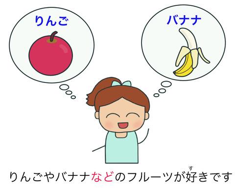 blogなど(例)