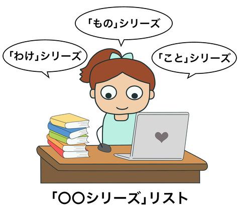 blog「〇〇シリーズ」検索