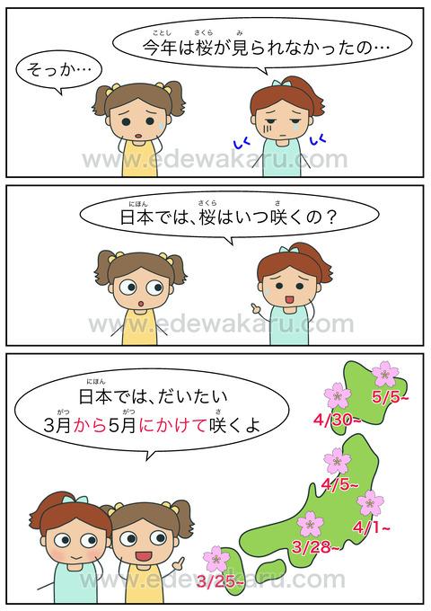 blogから〜にかけて