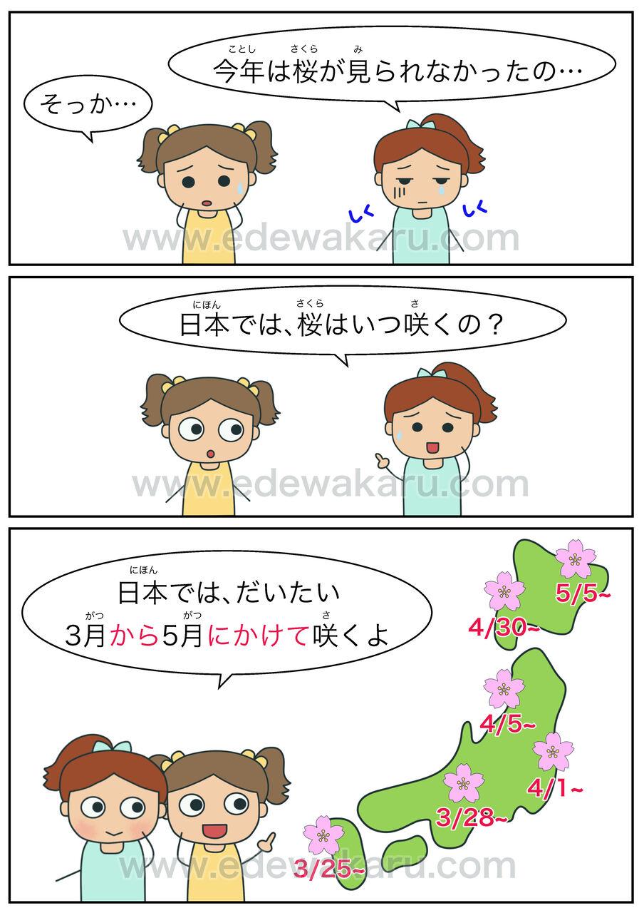 から〜にかけて|日本語能力試験 JLPT N3 : 絵でわかる日本語