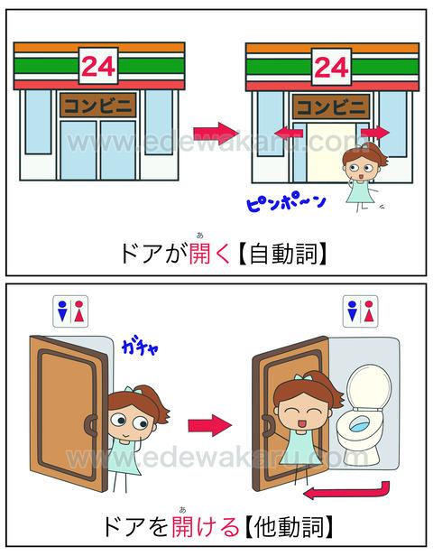 doshi開く・開ける