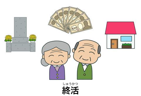 blog終活