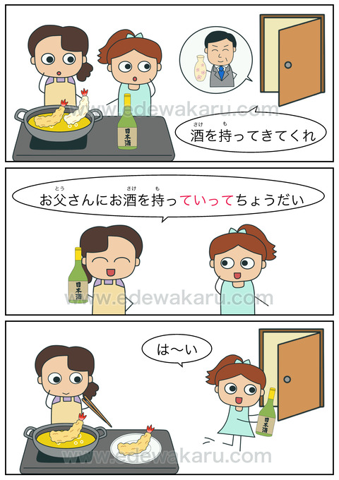 blogていく(移動時の状態)